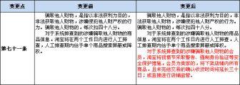 《淘宝规则》变更通知(2011.11.25)