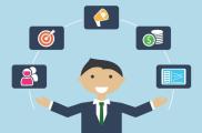 最成功的微商精准引流,客户自己找上门。